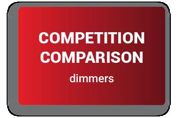 Srovnání konkurence